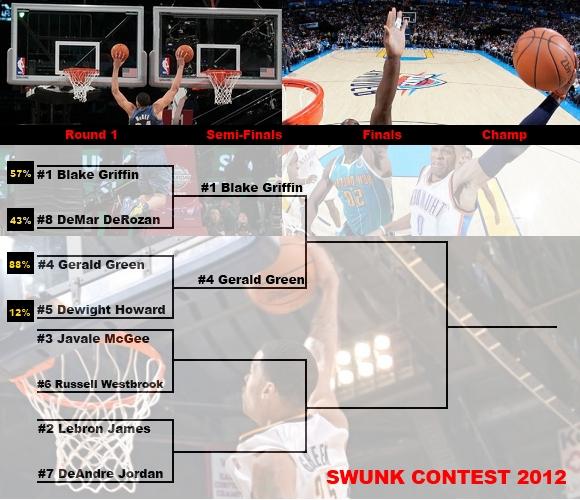 Swunk Contest